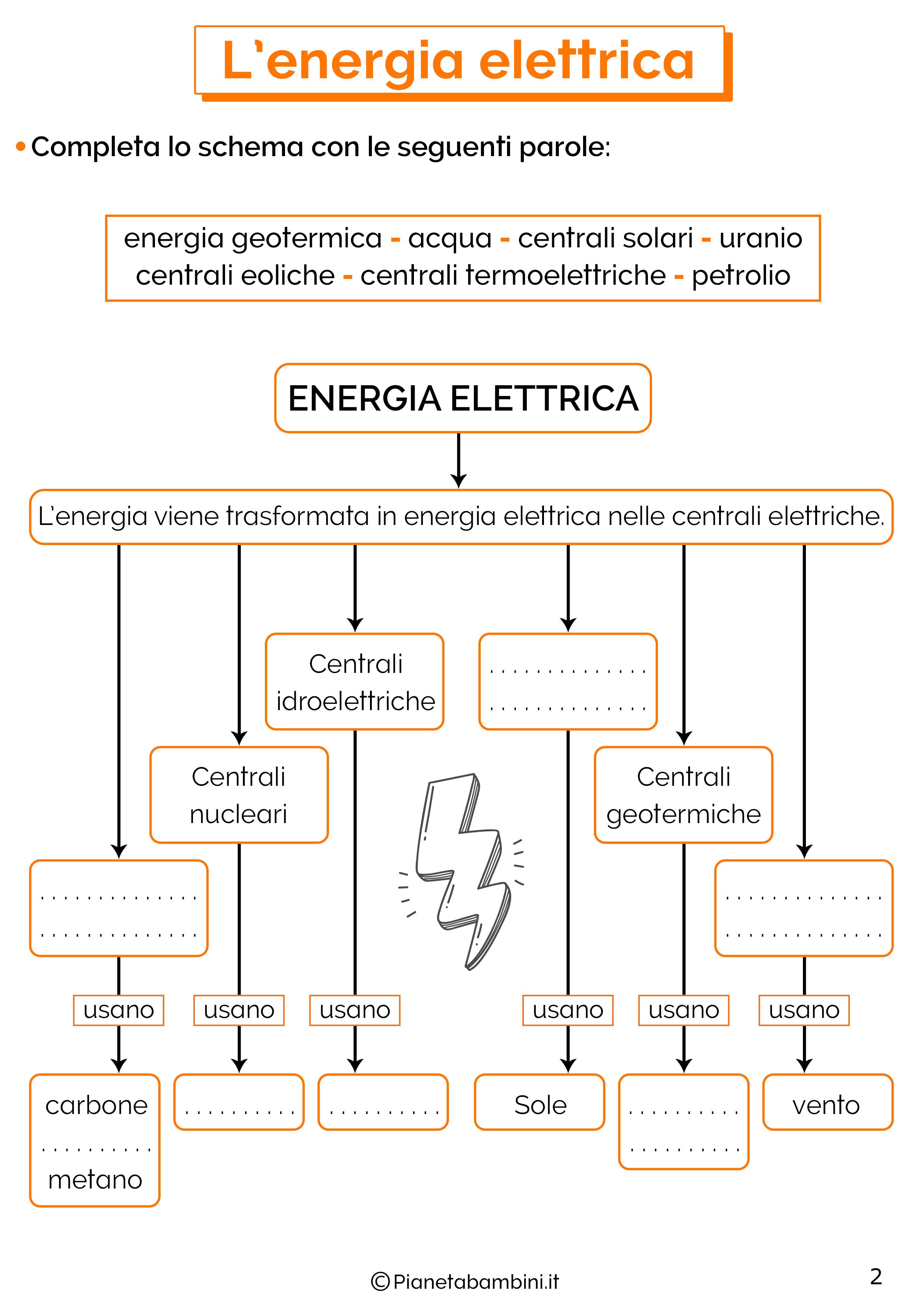 Esercizi sull'energia elettrica 2