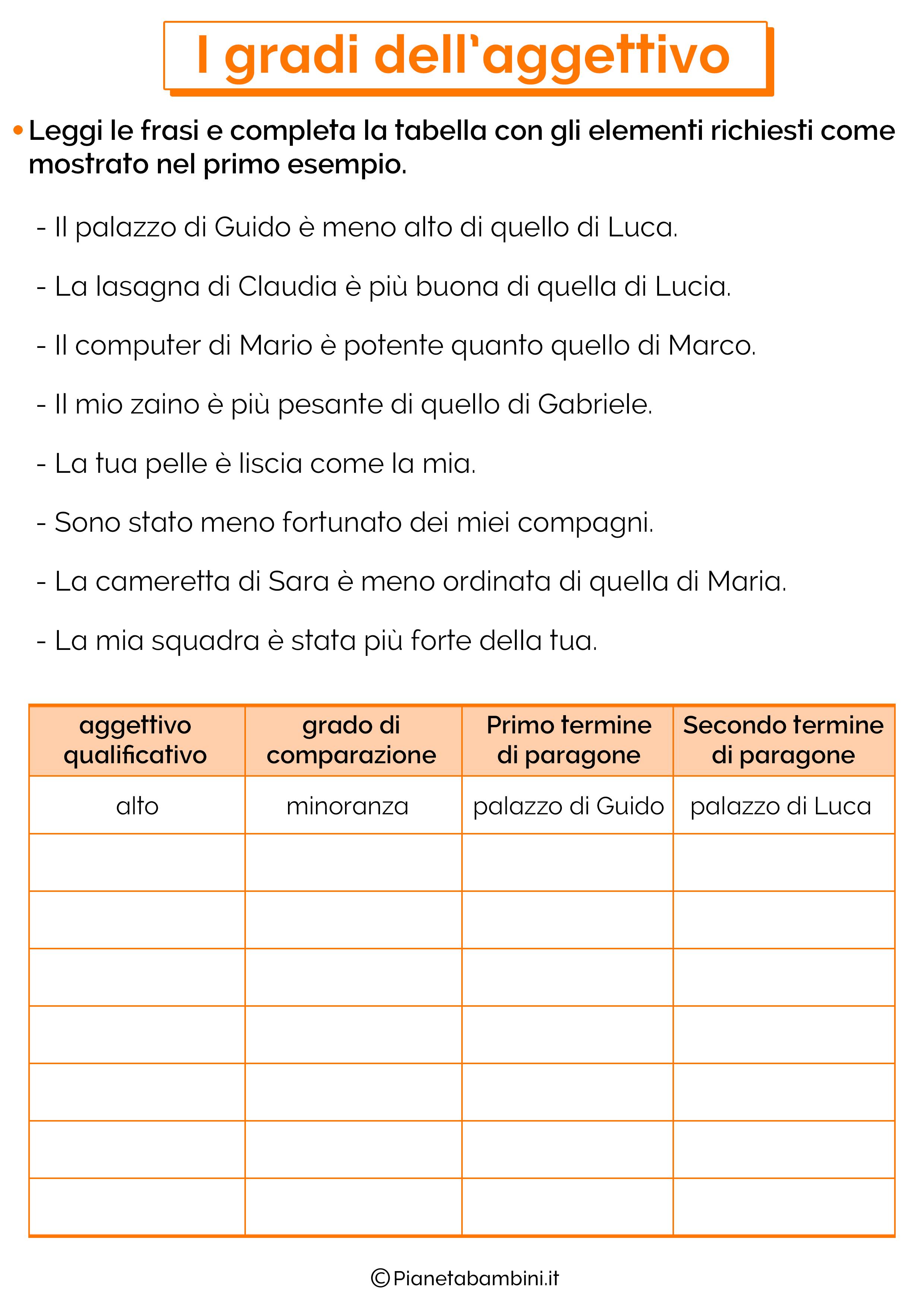 Esercizi sui gradi dell'aggettivo 3