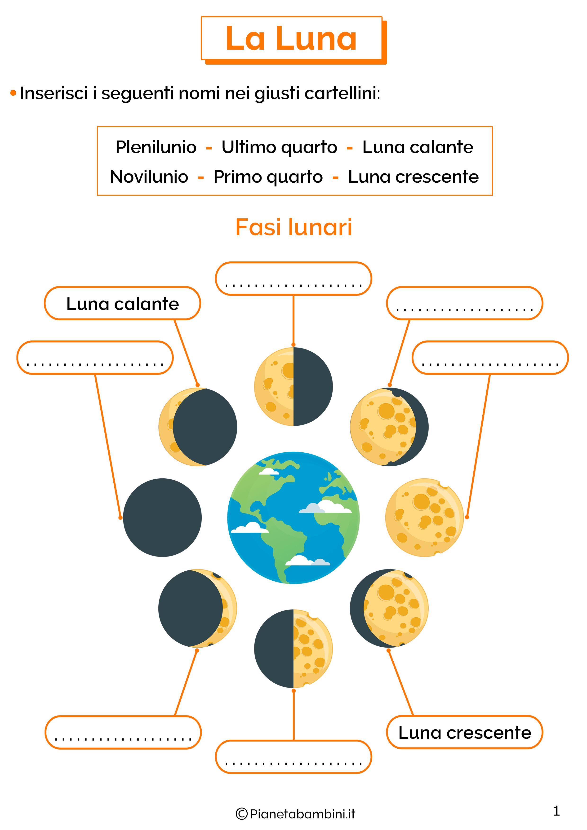 Esercizi sulla Luna 1