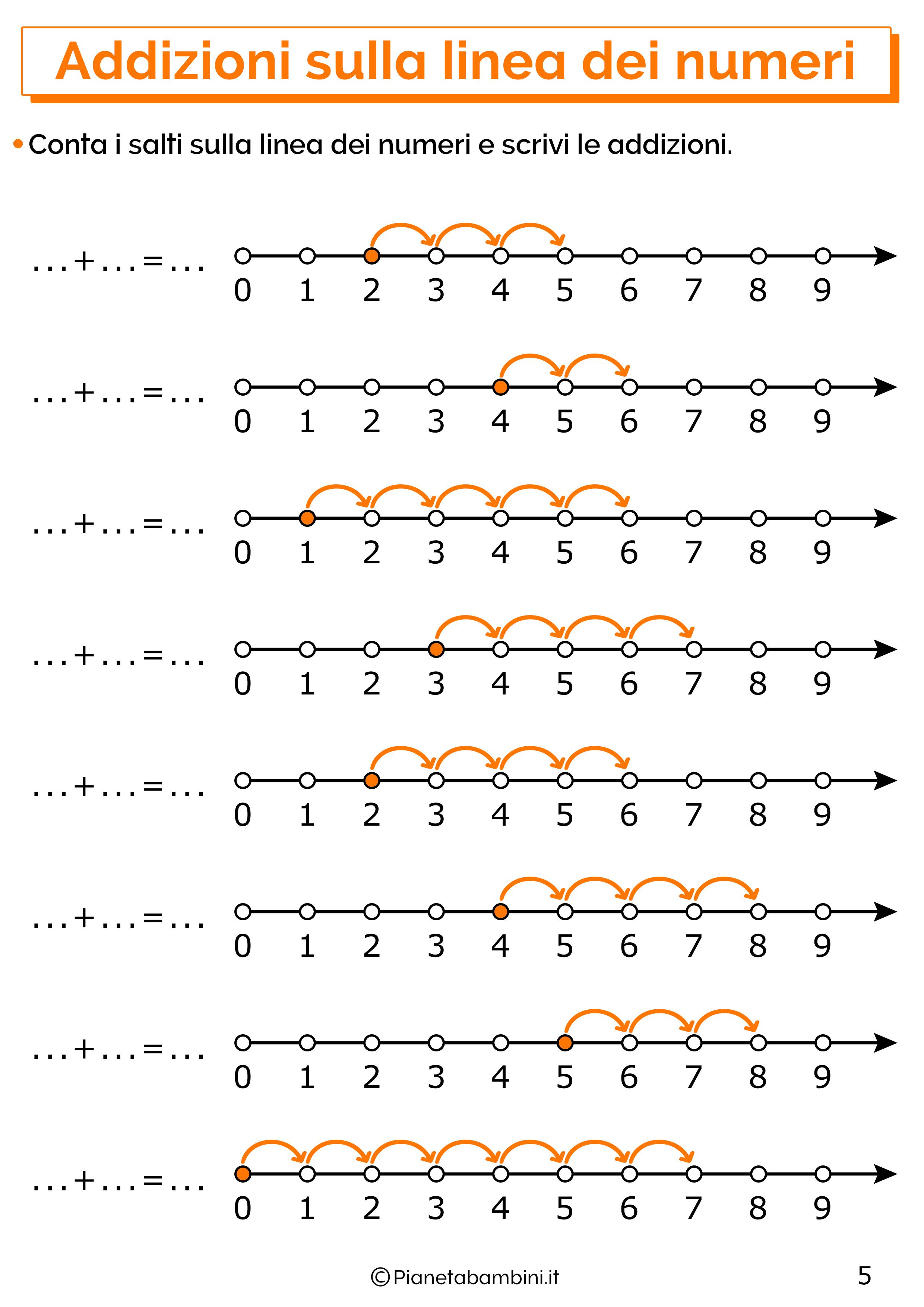 Esercizi con addizioni sulla linea dei numeri 05