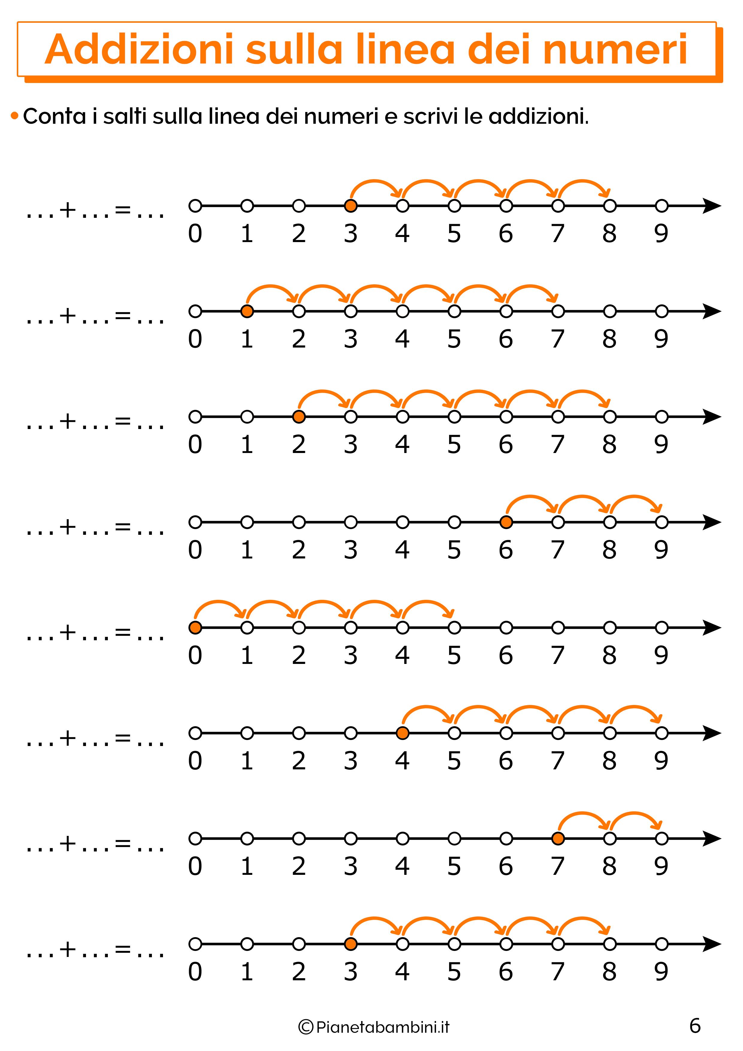 Esercizi con addizioni sulla linea dei numeri 06