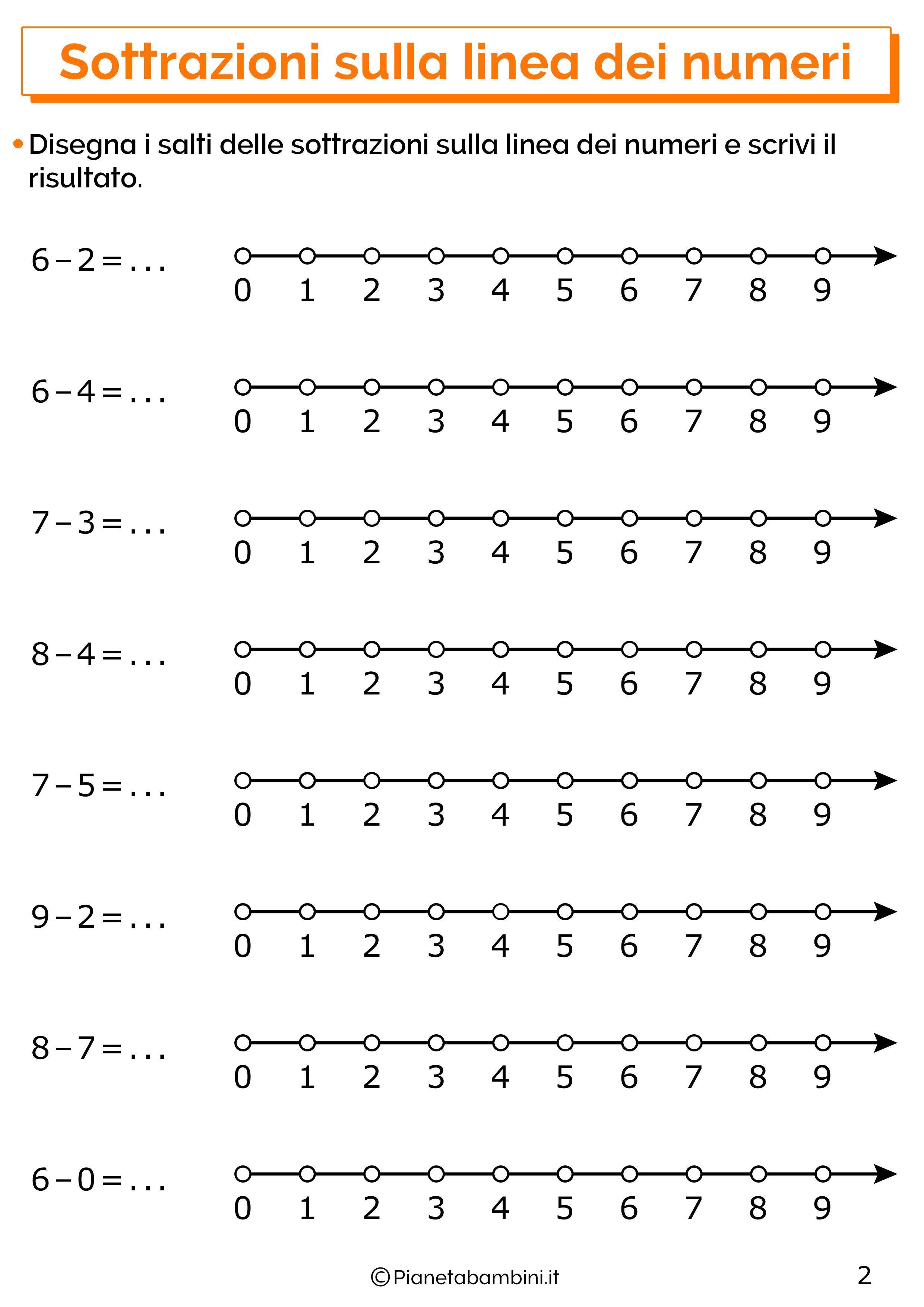 Esercizi sulle sottrazioni sulla linea dei numeri 02