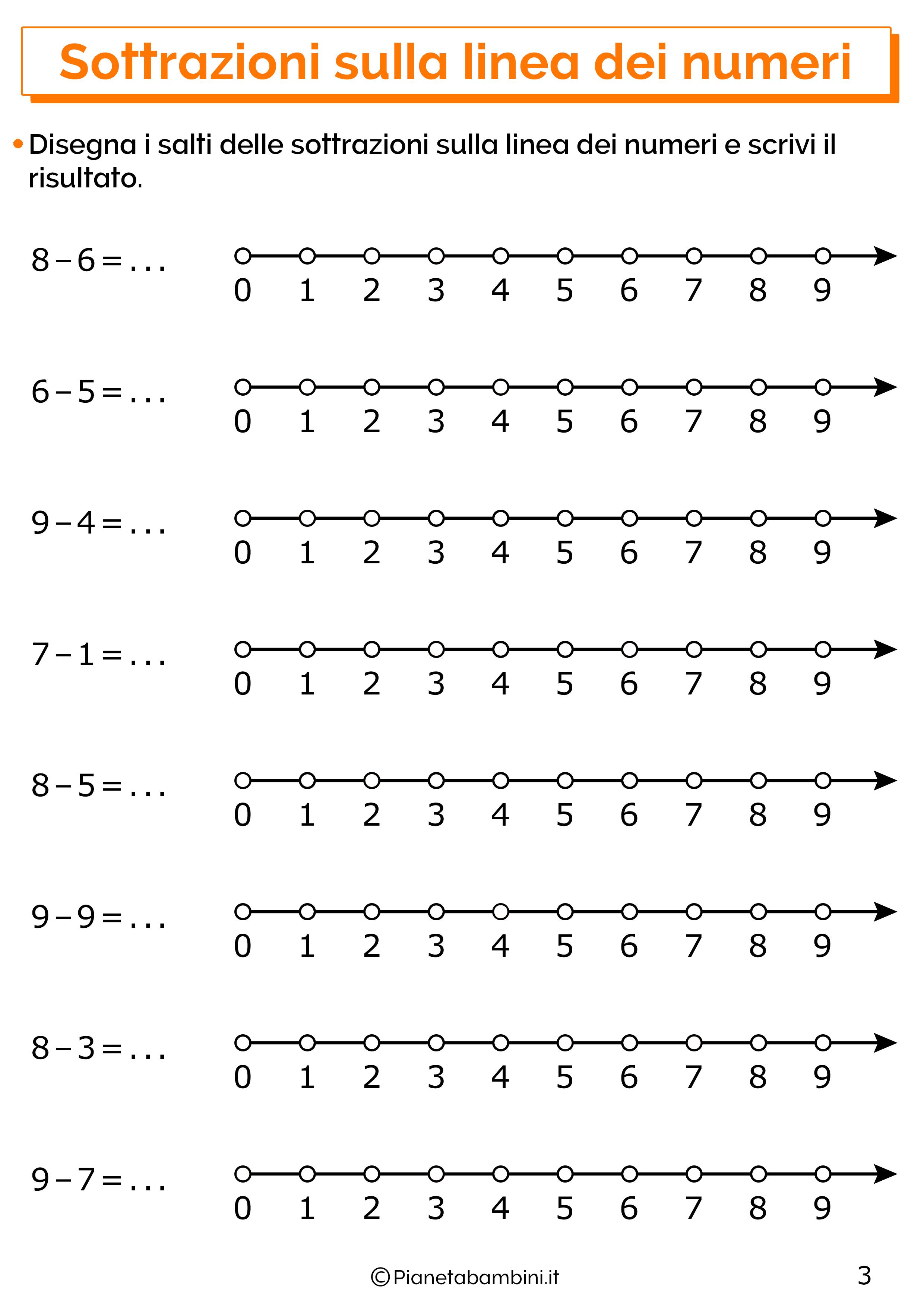 Esercizi sulle sottrazioni sulla linea dei numeri 03