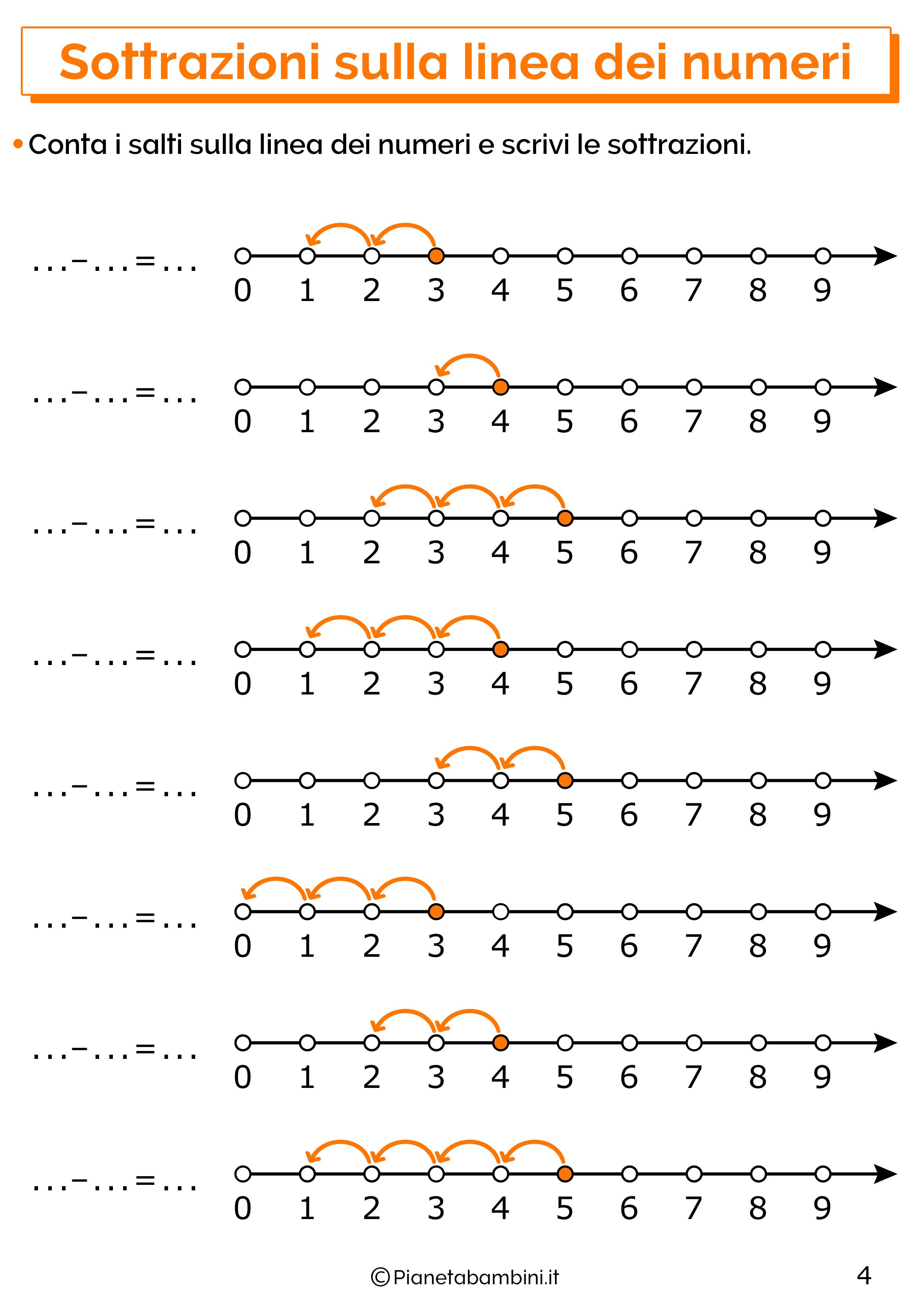 Esercizi sulle sottrazioni sulla linea dei numeri 04