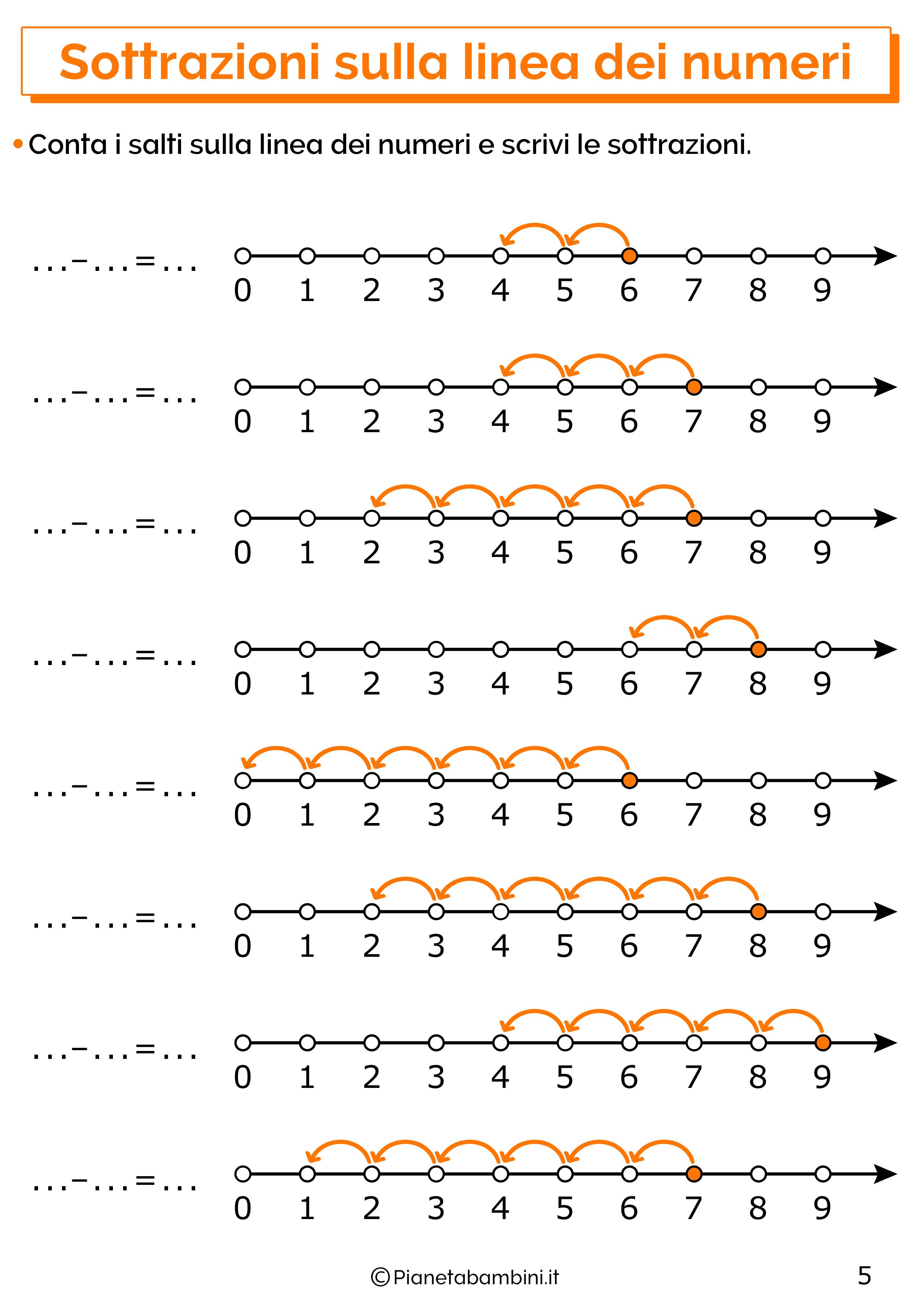 Esercizi sulle sottrazioni sulla linea dei numeri 05