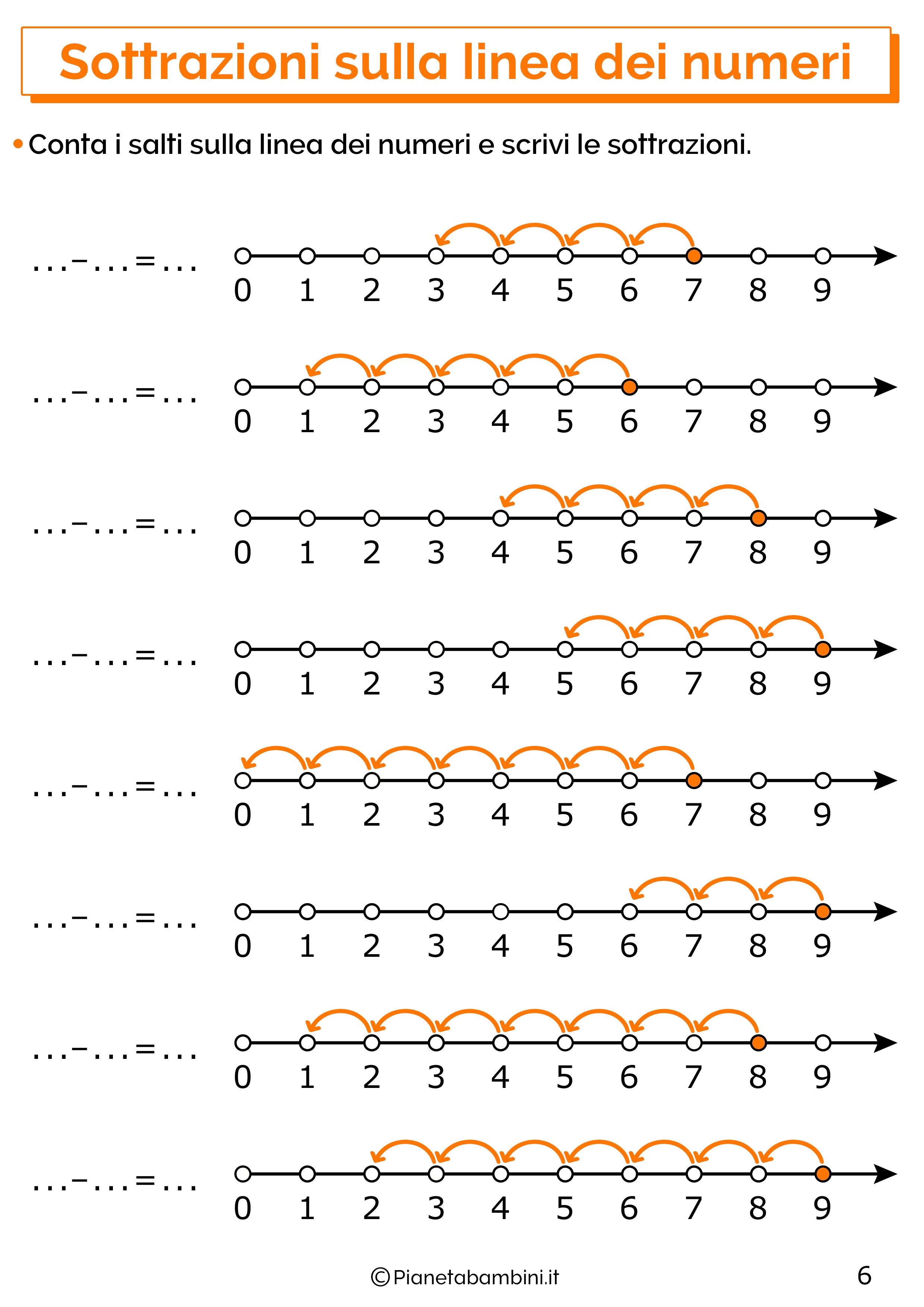 Esercizi sulle sottrazioni sulla linea dei numeri 06