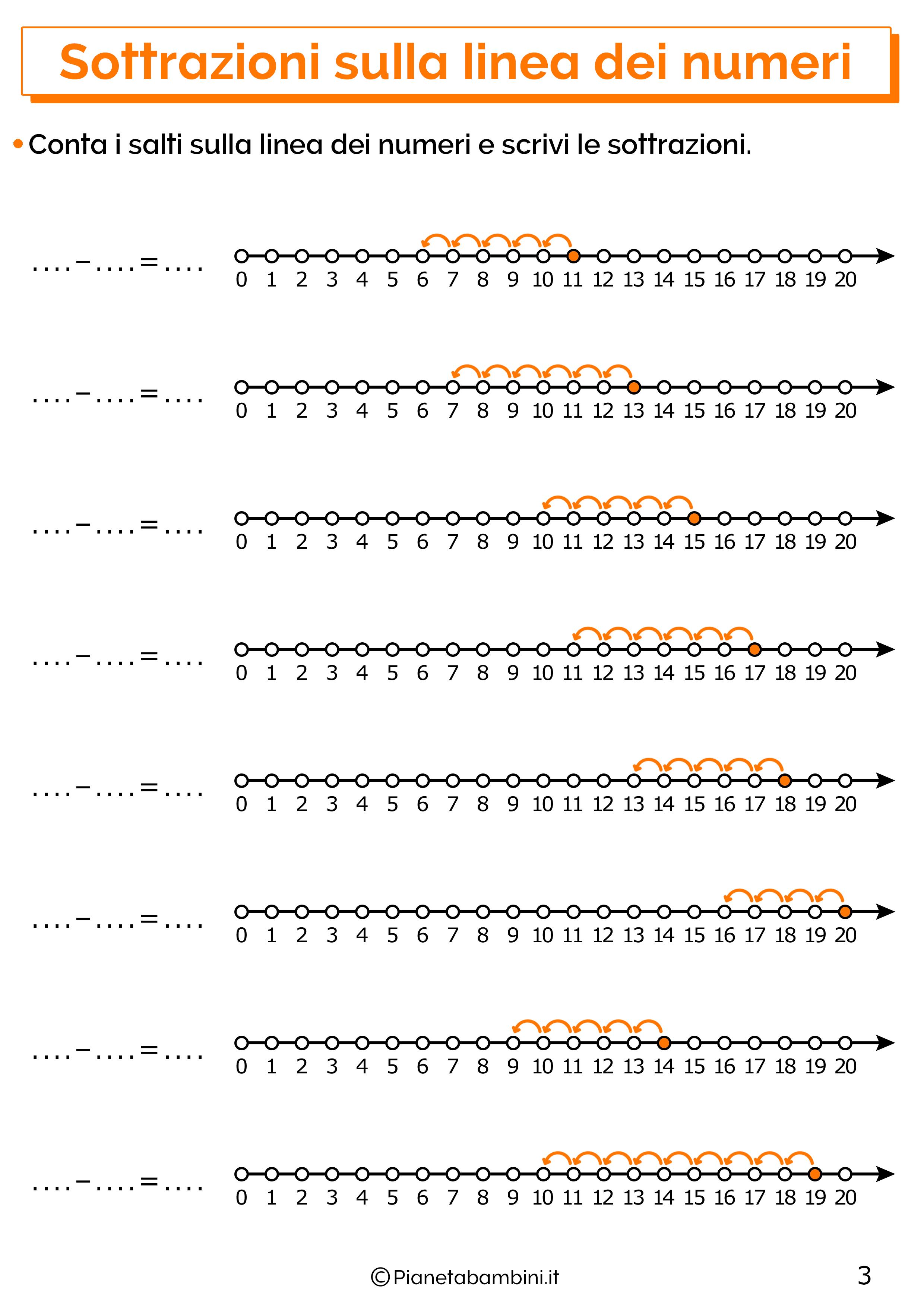 Esercizi sulle sottrazioni sulla linea dei numeri entro il venti 3