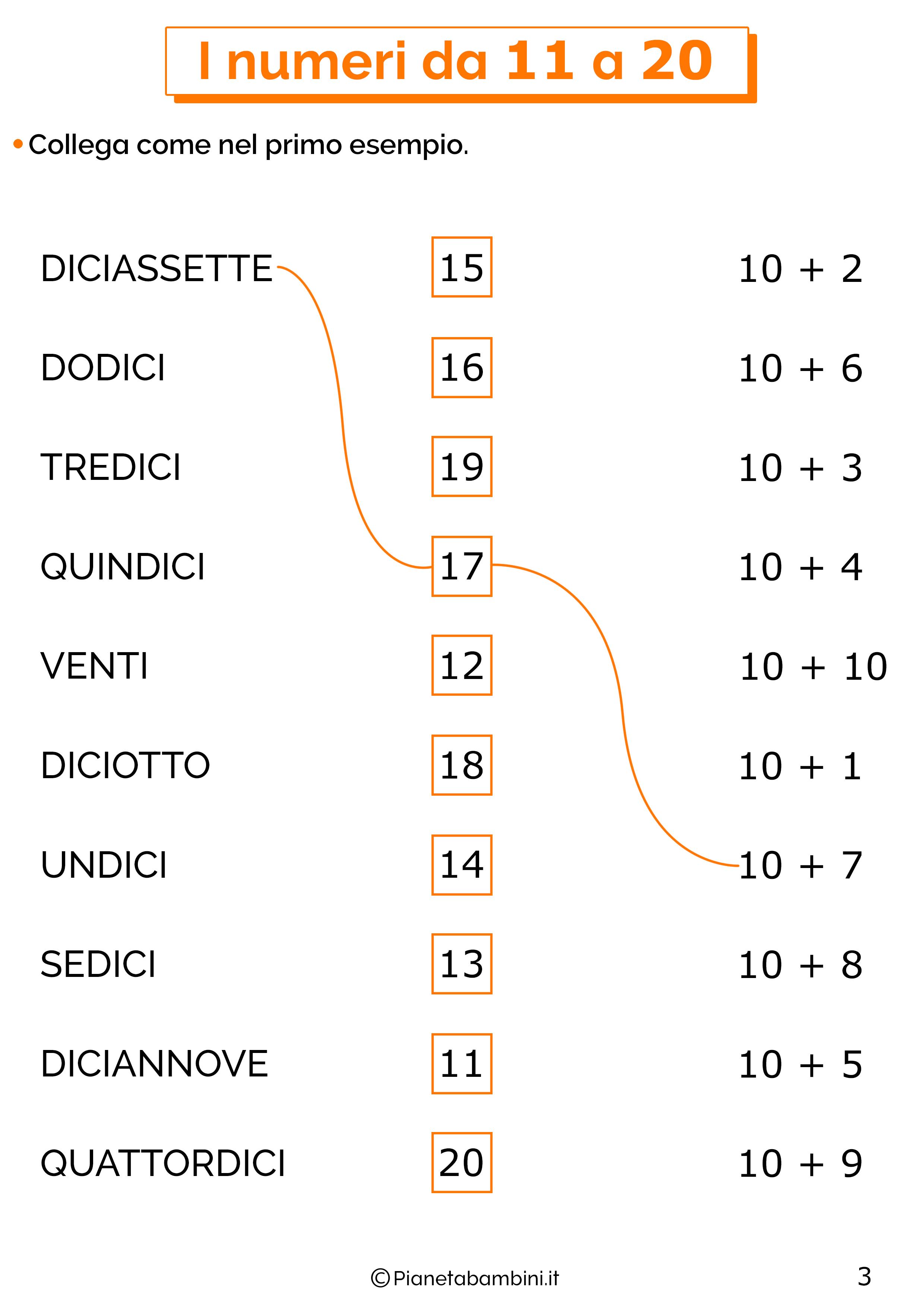 Esercizi sui numeri da undici a venti 3
