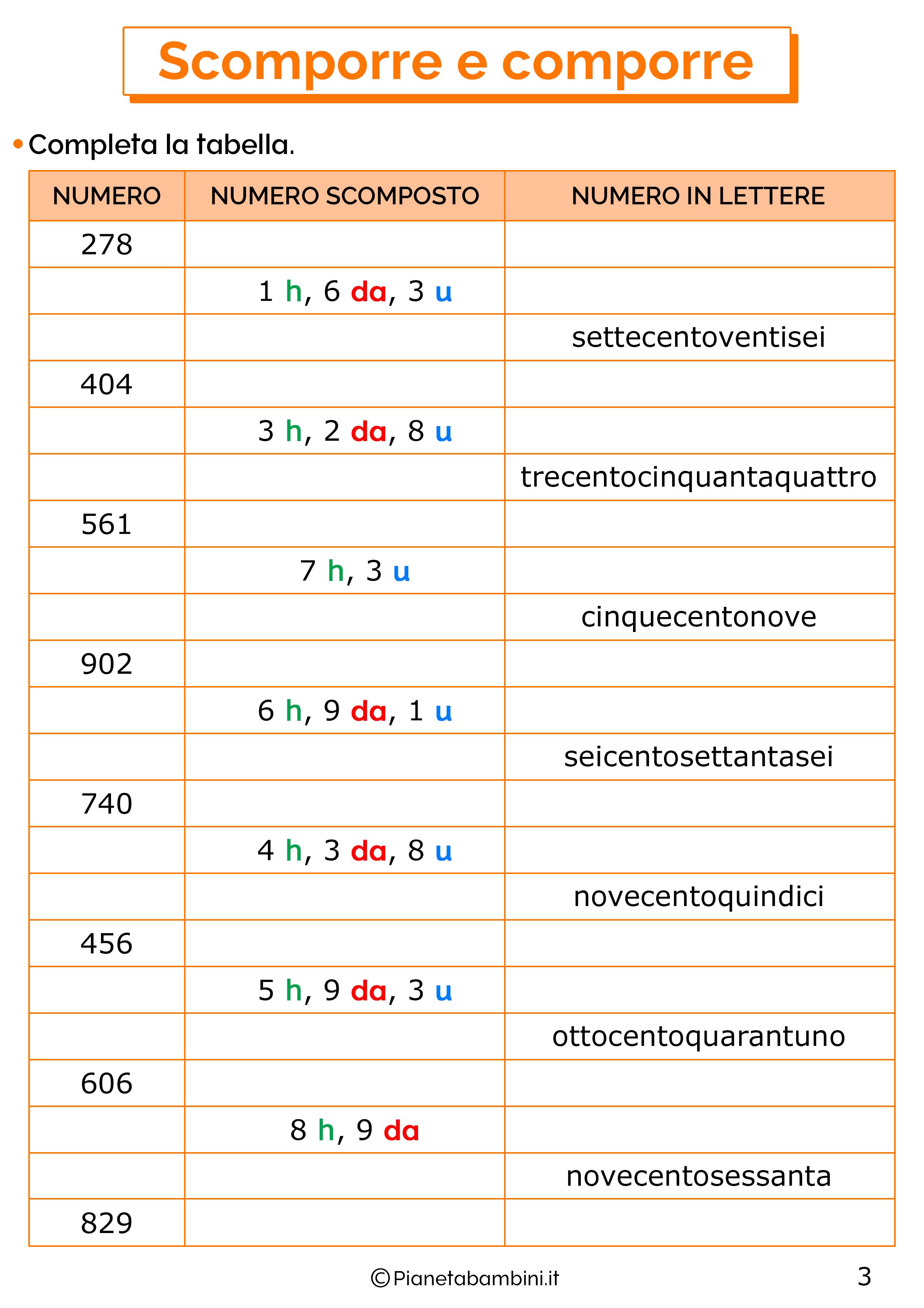 Esercizi sui numeri oltre il 100 per la classe terza 03