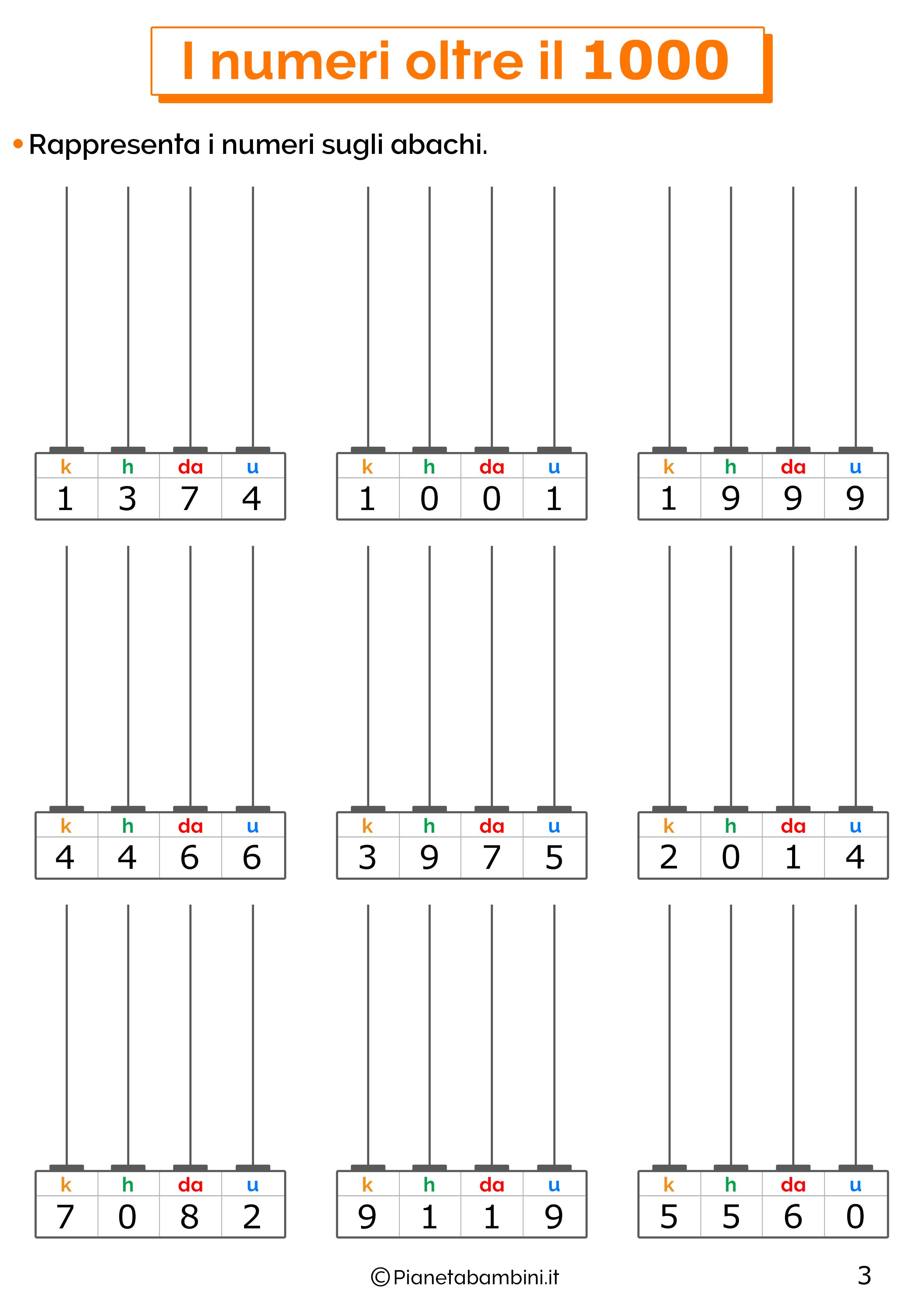 Esercizi sui numeri oltre il mille 3