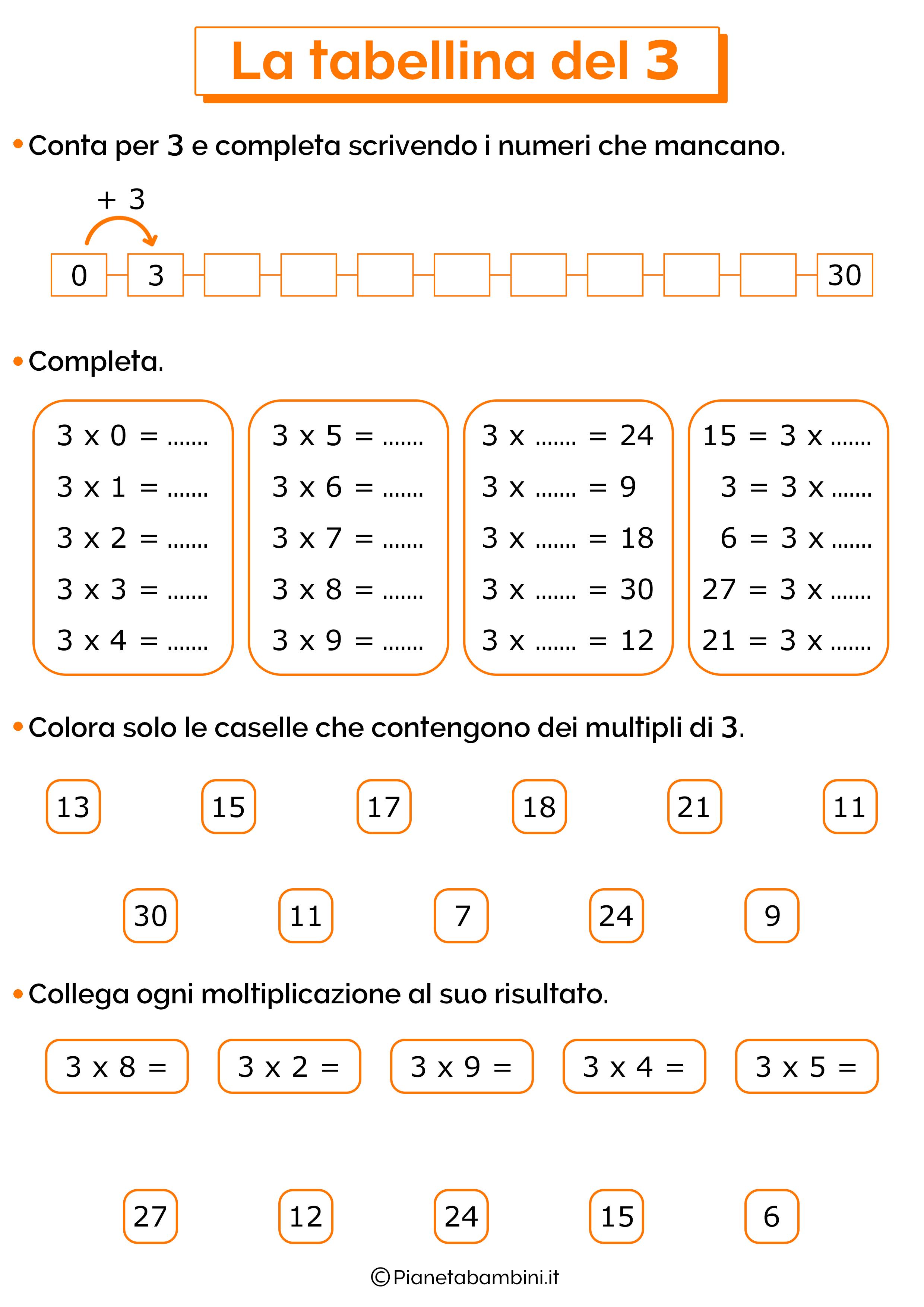 Esercizi sulla tabellina del 3