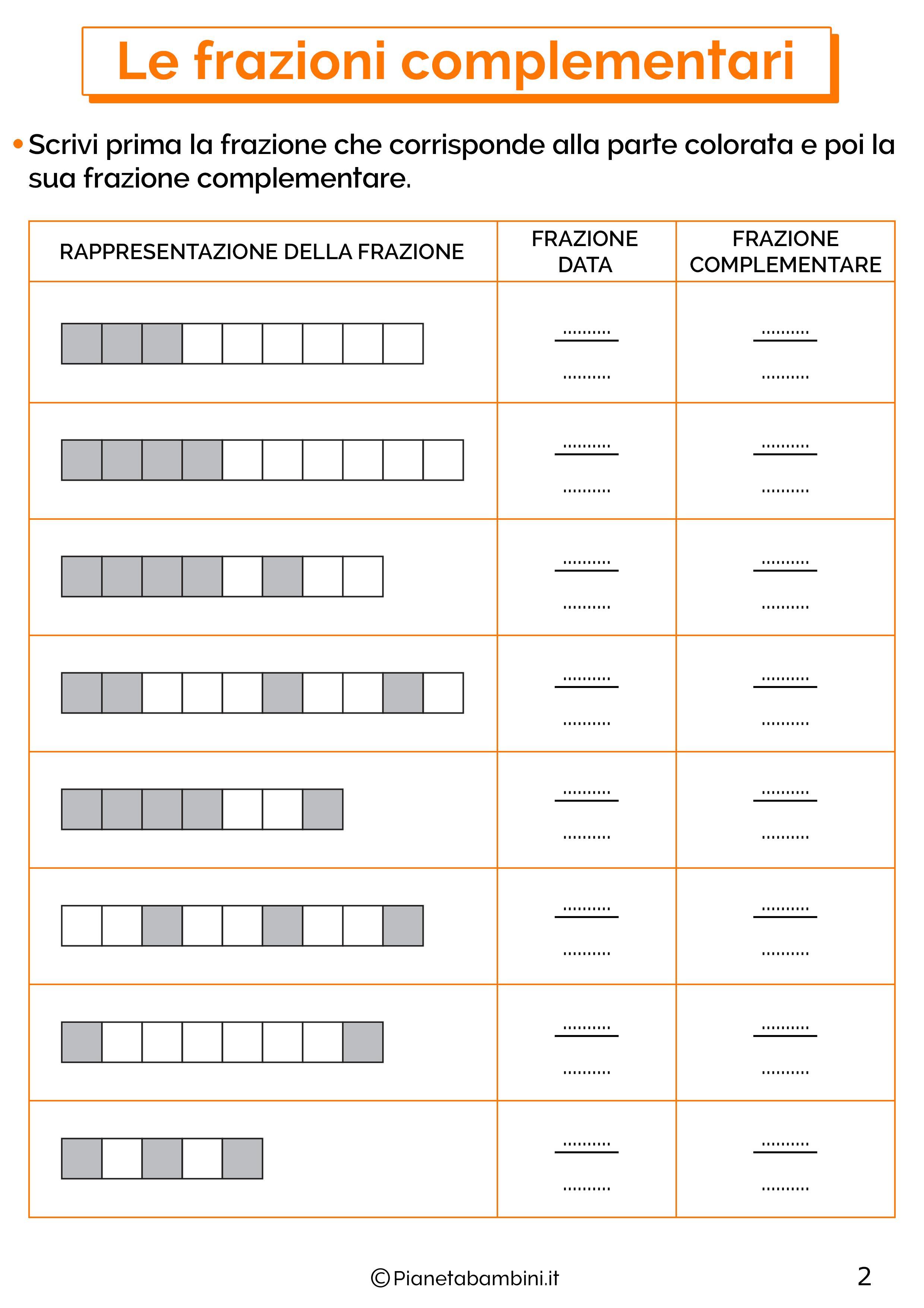 Esercizi sulle frazioni complementari 3