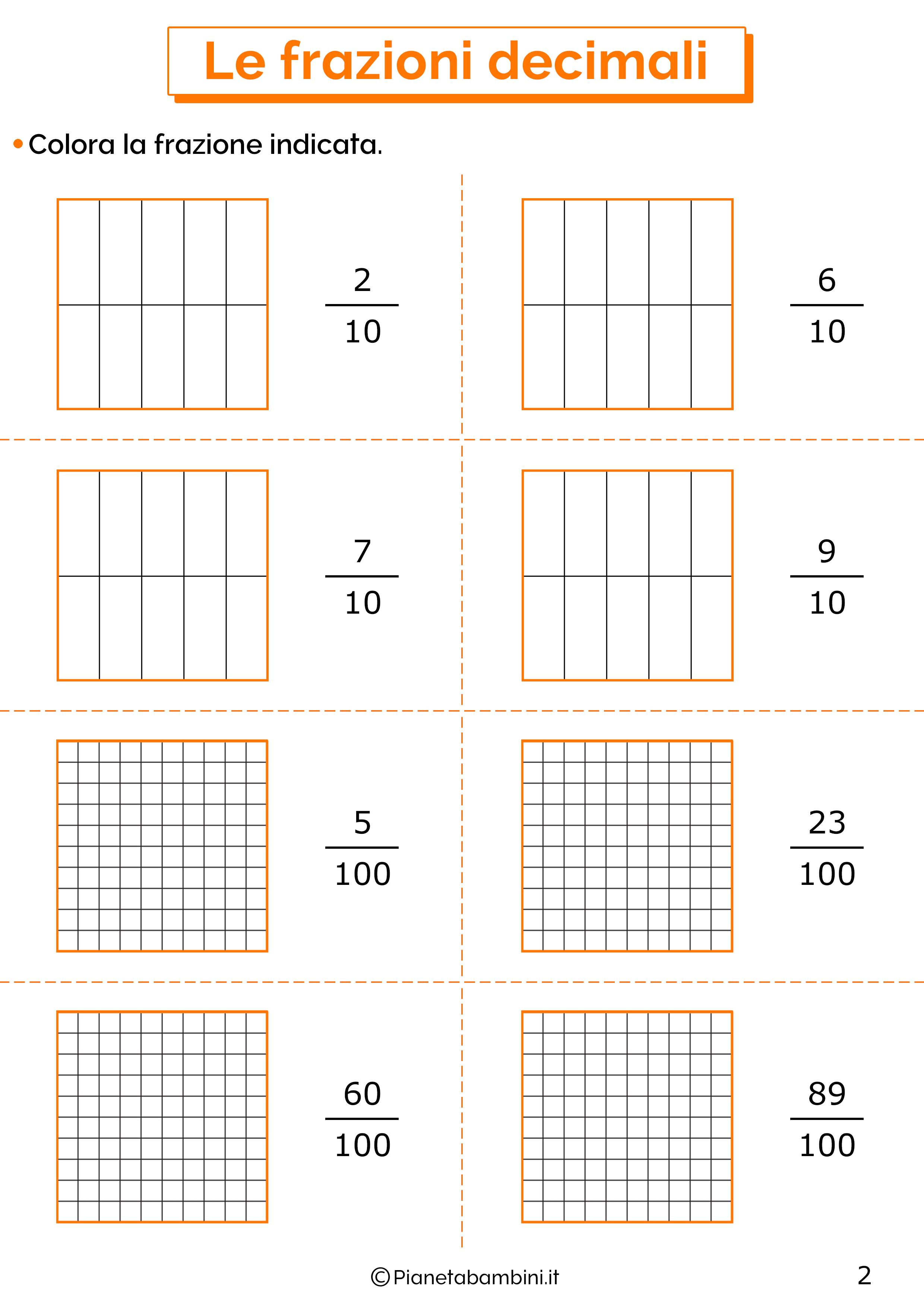 Esercizi sulle frazioni decimali 2