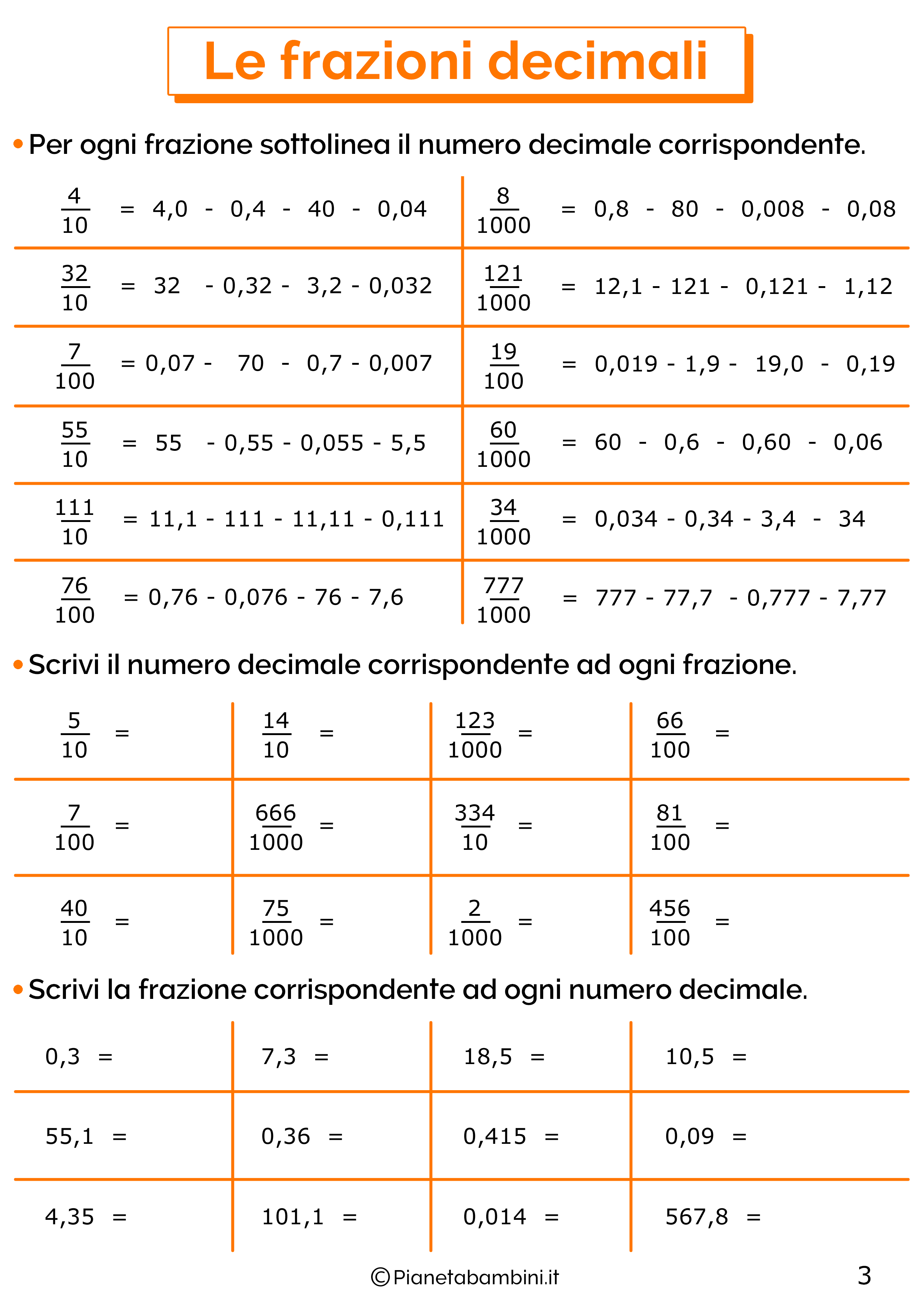 Esercizi sulle frazioni decimali 3