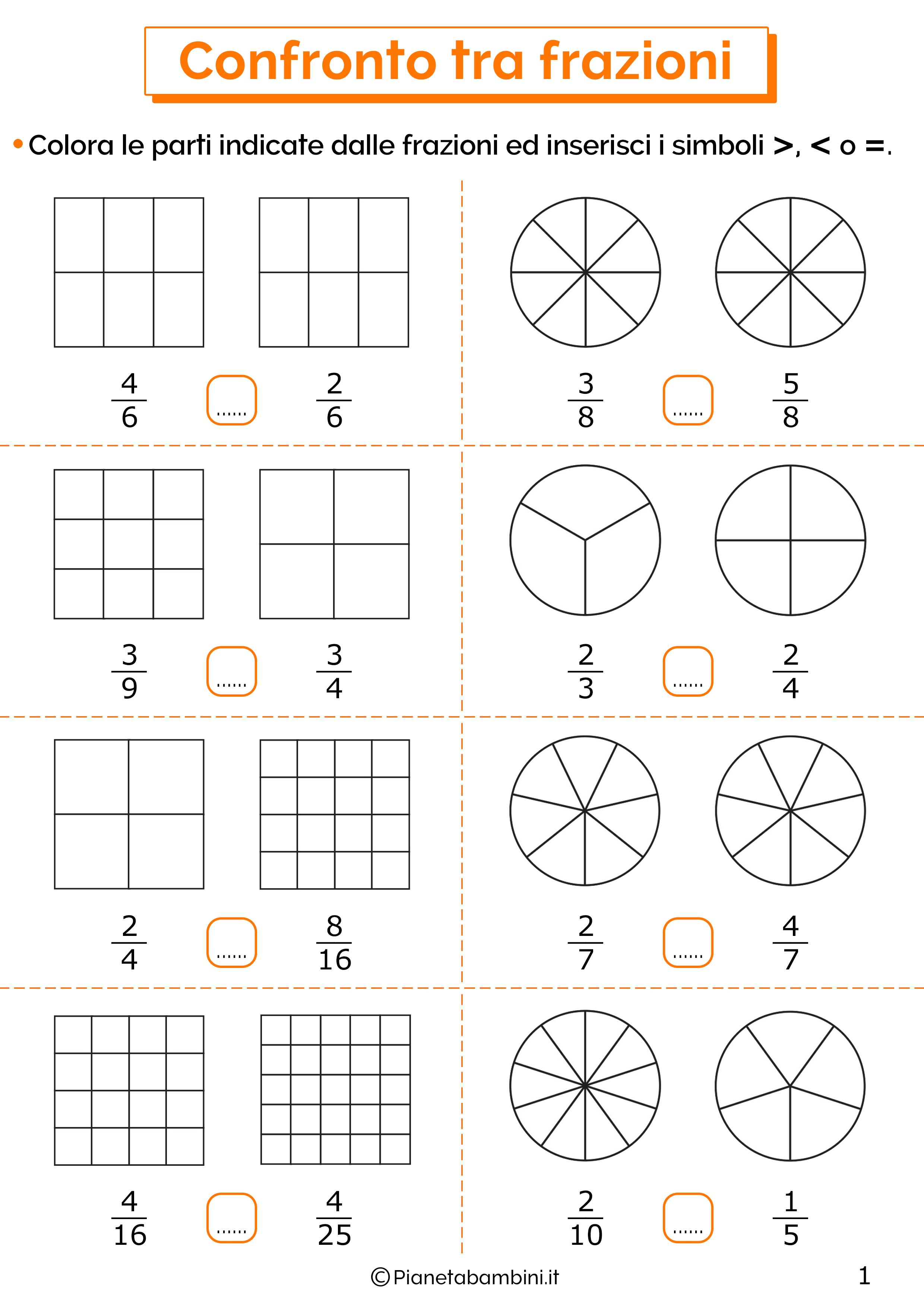 Esercizi sul confronto tra frazioni 1