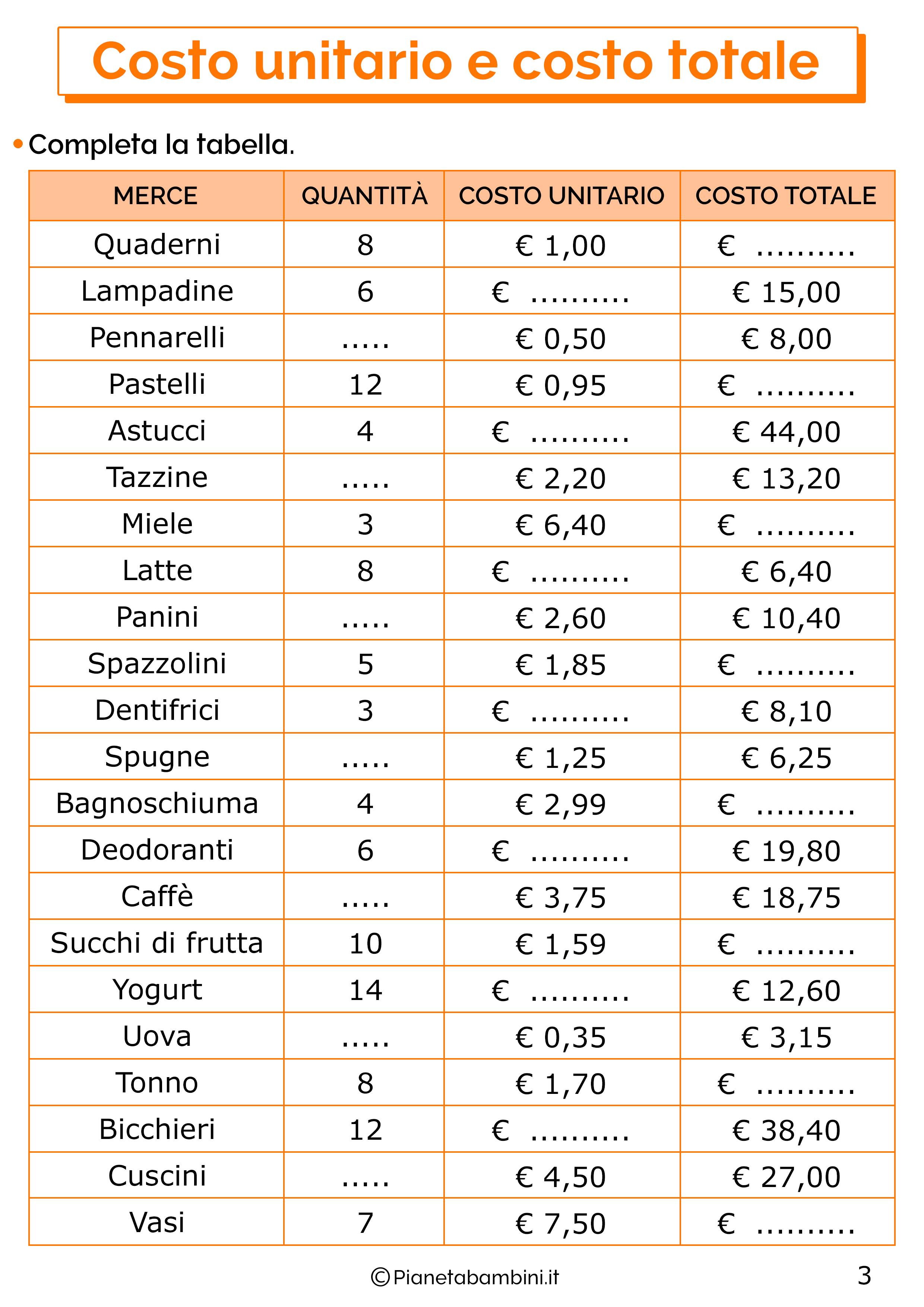 Esercizi su costo unitario e costo totale 3