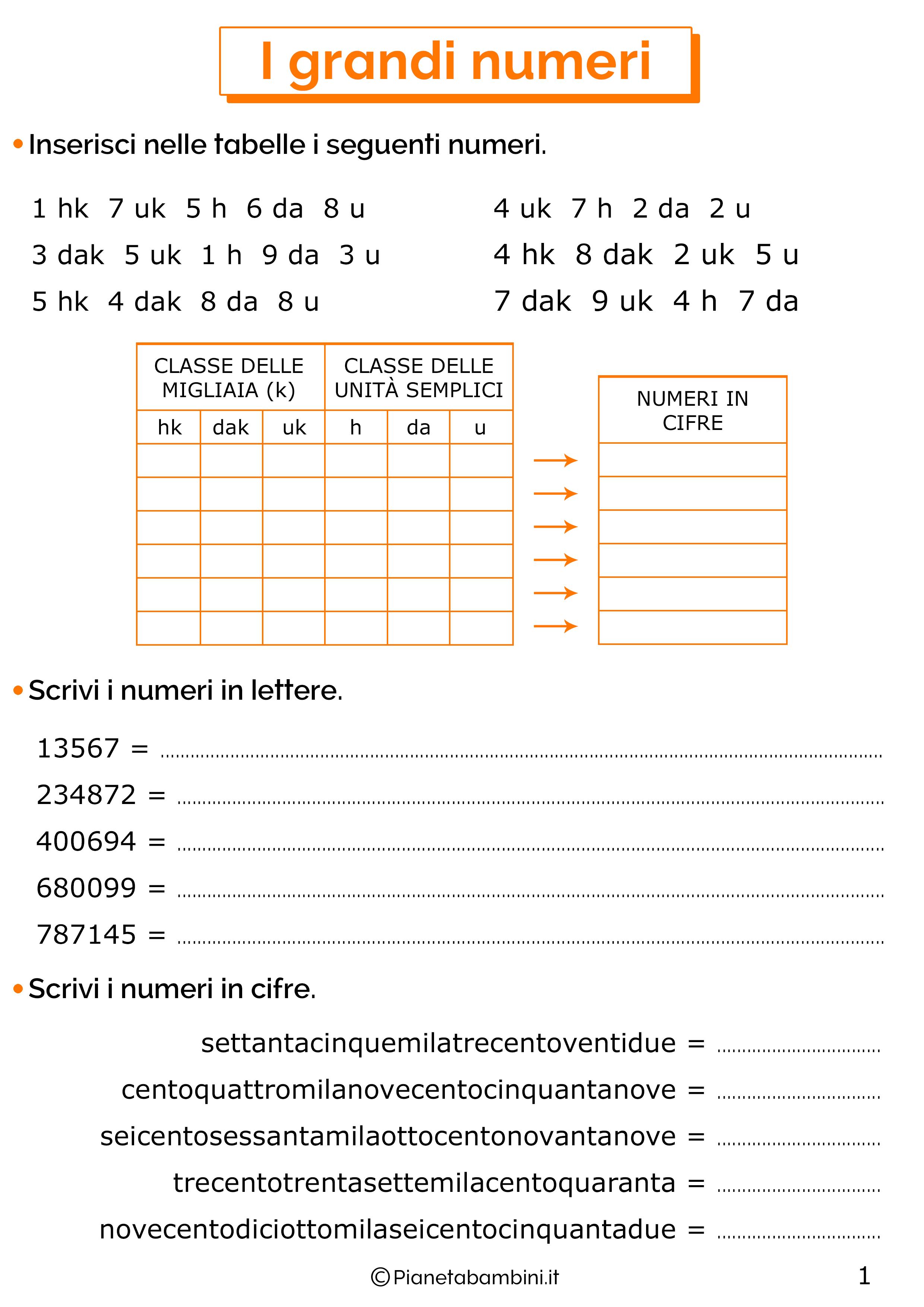 Esercizi sui grandi numeri classe quarta 1