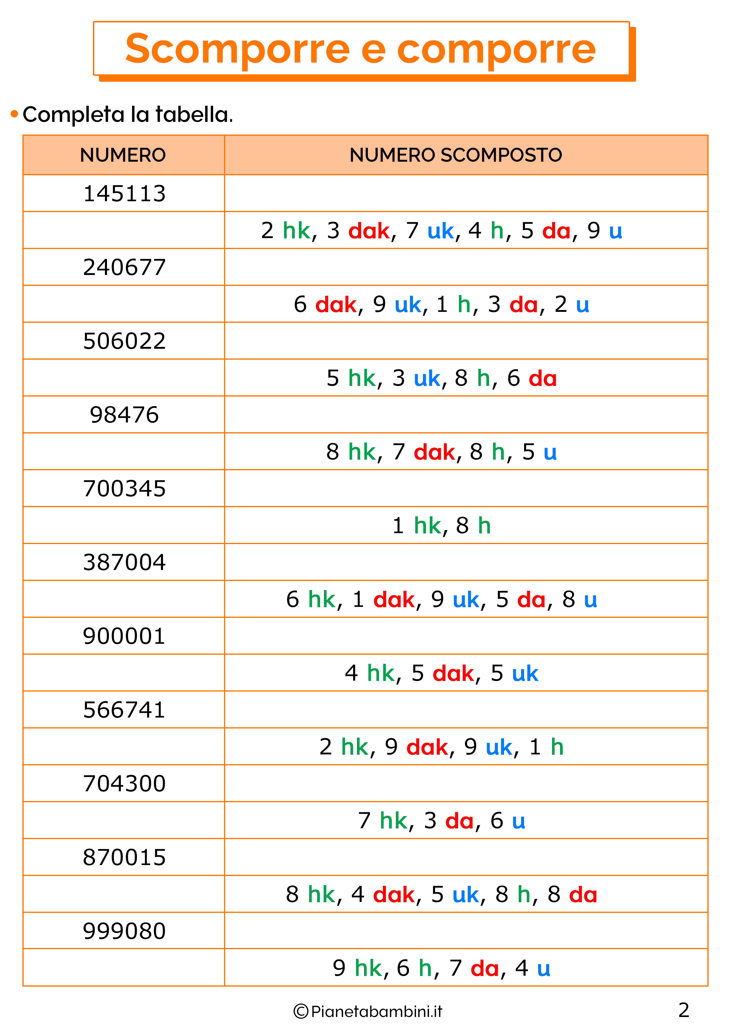 Esercizi sui grandi numeri classe quarta 2