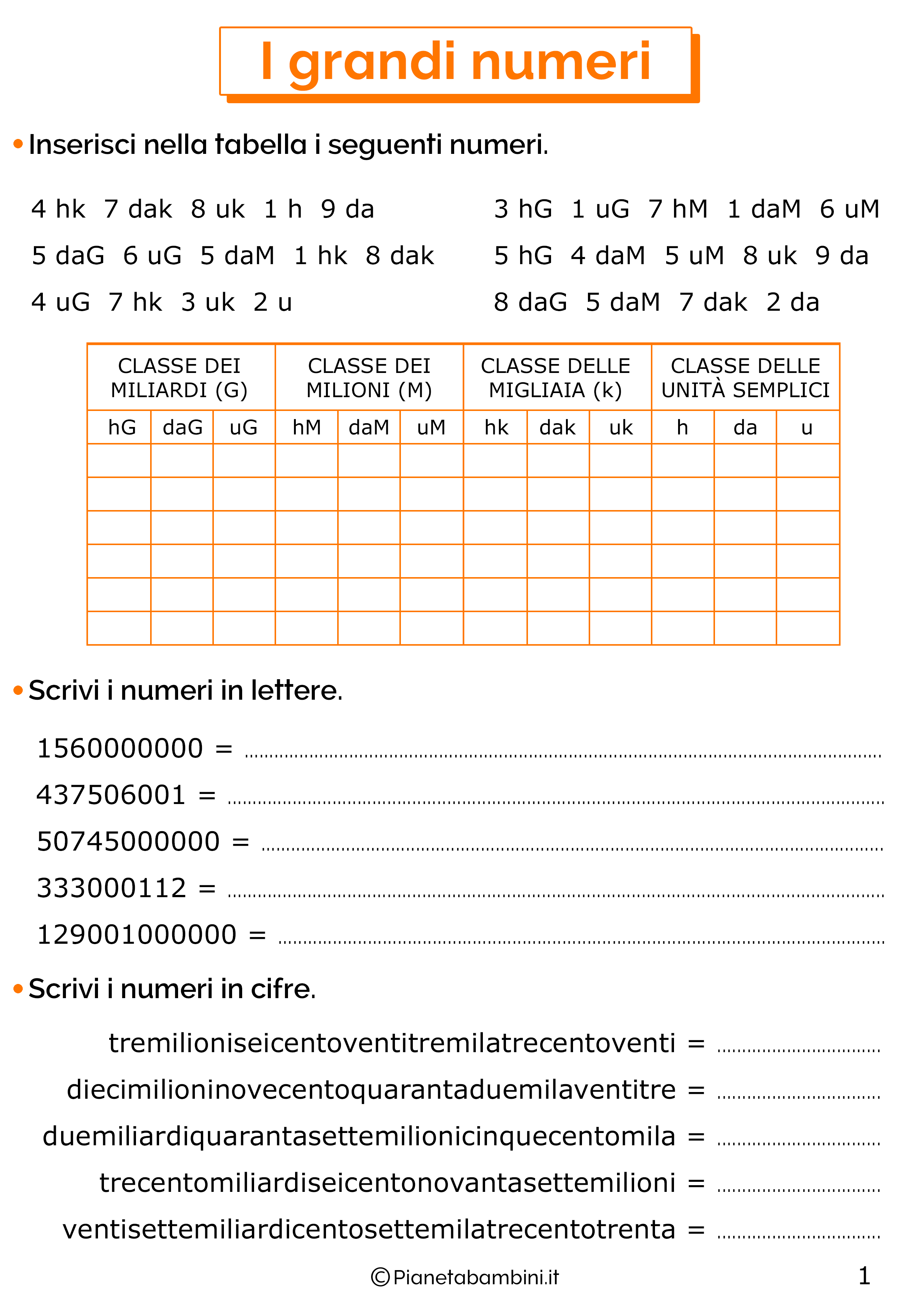Esercizi sui grandi numeri classe quinta 1